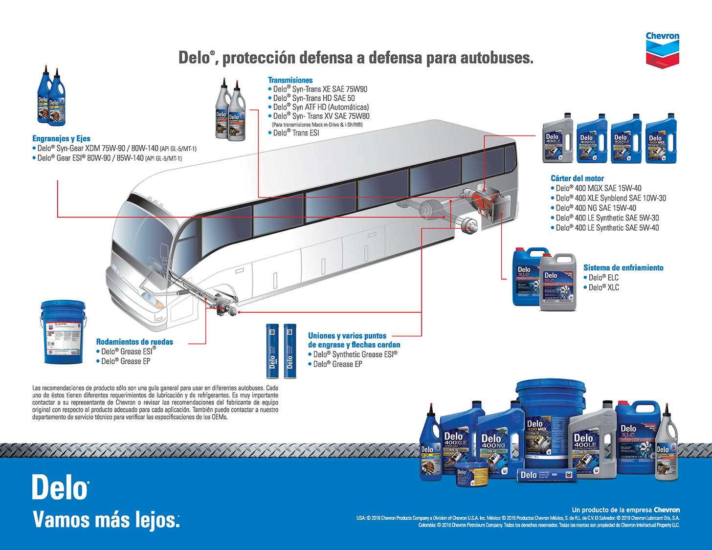 Delo Single axel bus bumper to bumper
